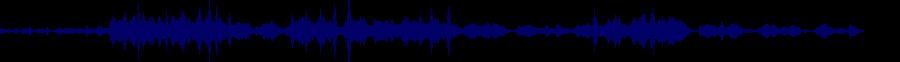 waveform of track #57176