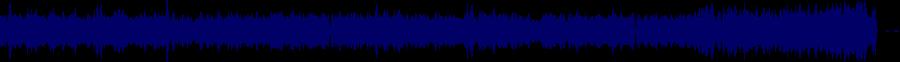 waveform of track #57201