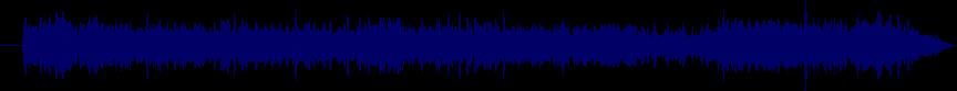 waveform of track #57205