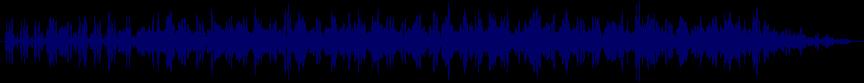 waveform of track #57242