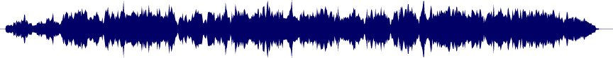 waveform of track #57245
