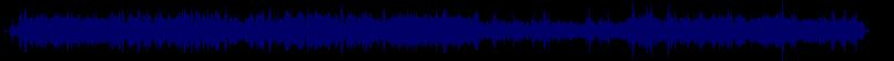 waveform of track #57246