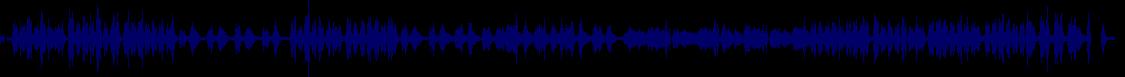 waveform of track #57263