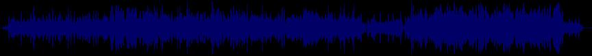 waveform of track #57264