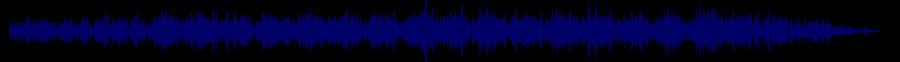 waveform of track #57266