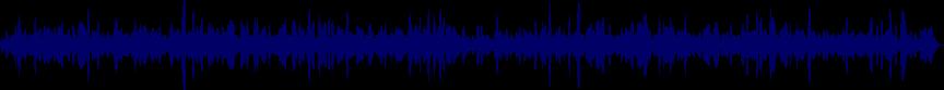 waveform of track #57275