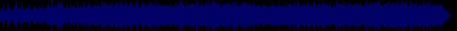 waveform of track #57281