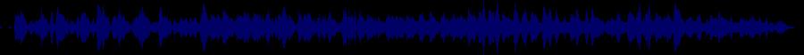 waveform of track #57283