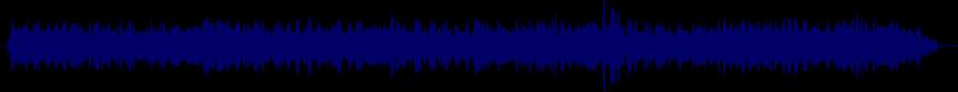 waveform of track #57285