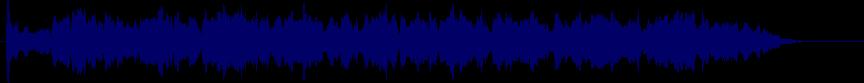 waveform of track #57296