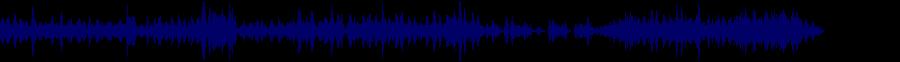 waveform of track #57306