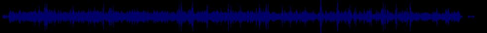 waveform of track #57322