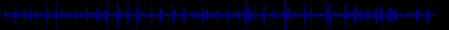 waveform of track #57329
