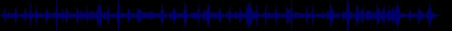 waveform of track #57332