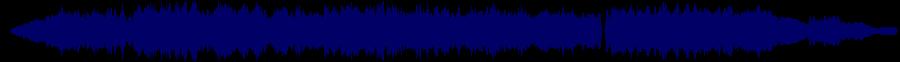 waveform of track #57351