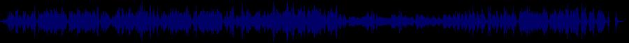 waveform of track #57358