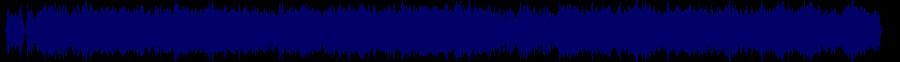 waveform of track #57363