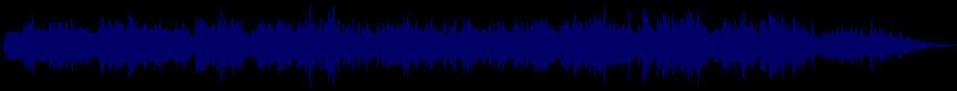 waveform of track #57365