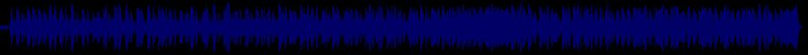 waveform of track #57373
