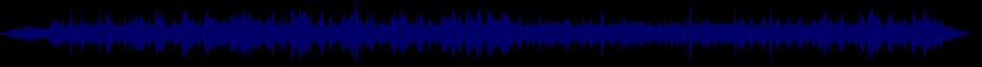 waveform of track #57380