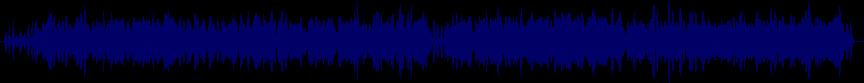 waveform of track #57381