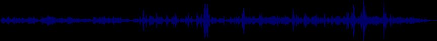 waveform of track #57408