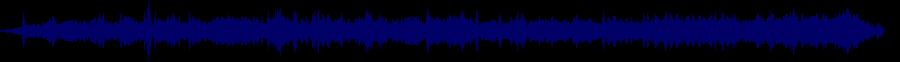 waveform of track #57424