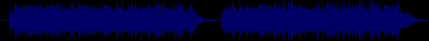 waveform of track #57439