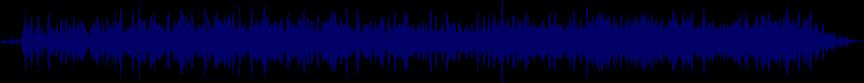 waveform of track #57460