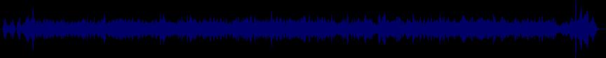 waveform of track #57500