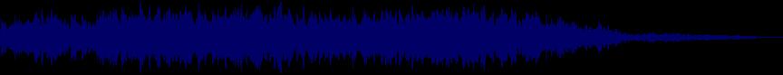 waveform of track #57523