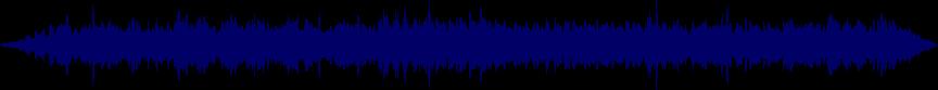 waveform of track #57525