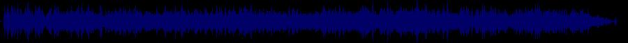 waveform of track #57536