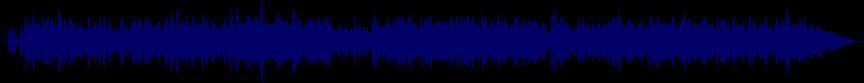 waveform of track #57580