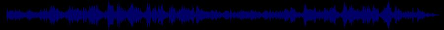 waveform of track #57582