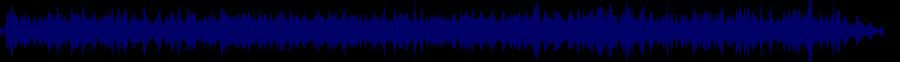 waveform of track #57585