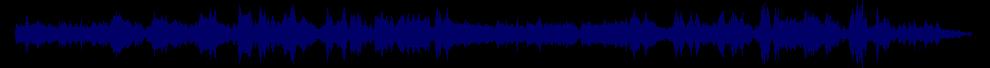 waveform of track #57591