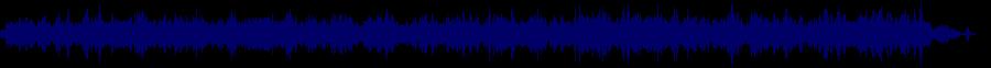 waveform of track #57603