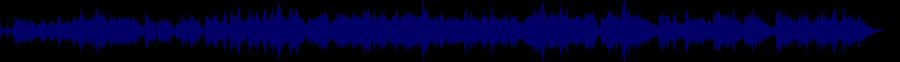 waveform of track #57609
