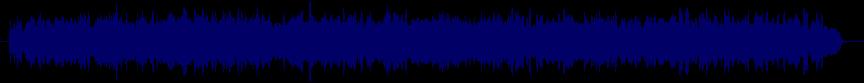 waveform of track #57627