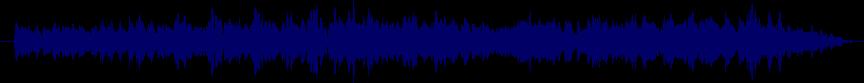 waveform of track #57635