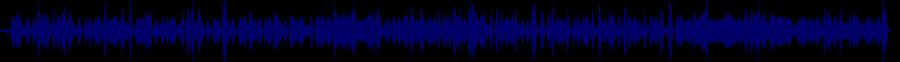 waveform of track #57647