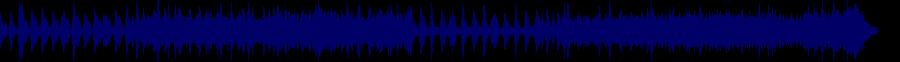 waveform of track #57679