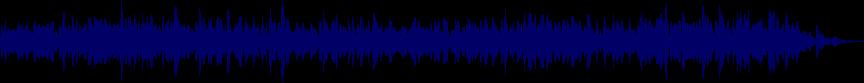 waveform of track #57691