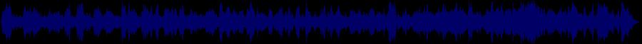 waveform of track #57699