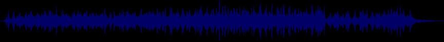 waveform of track #57702