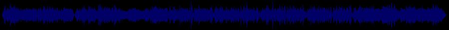 waveform of track #57718