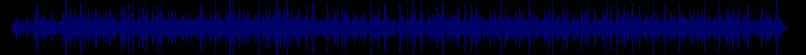 waveform of track #57722