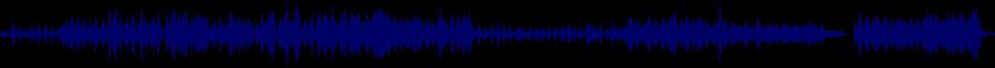 waveform of track #57723