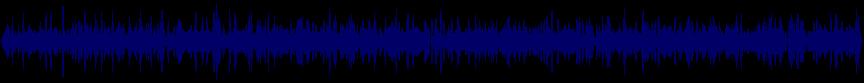 waveform of track #57736